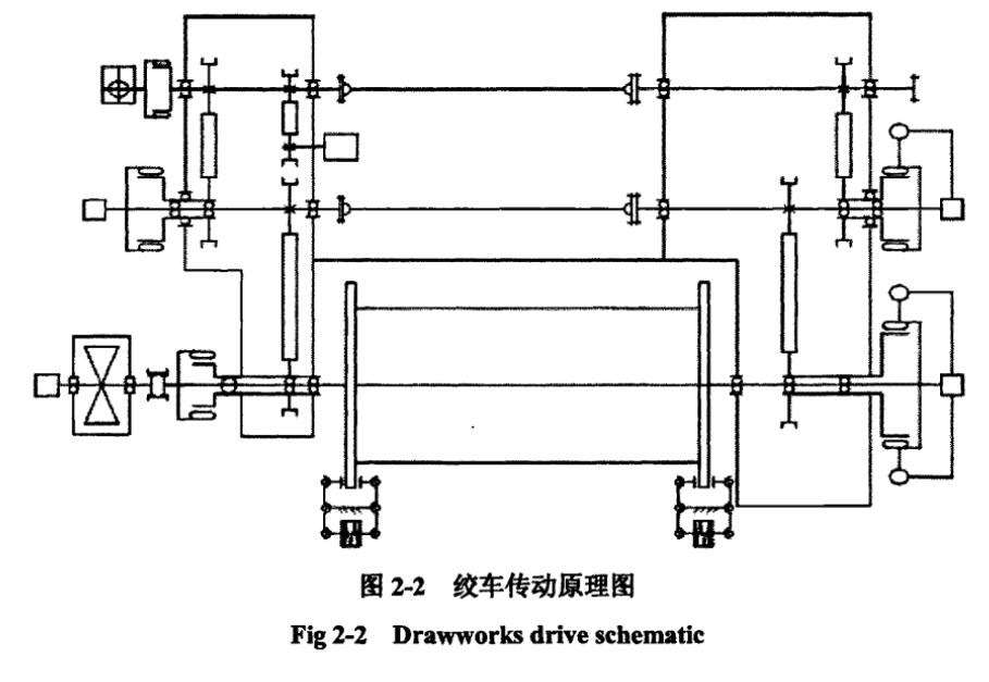Drawworks drawing