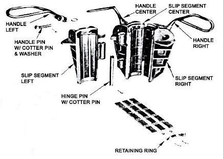 Drill Collar Slip Drawing