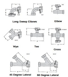 integral fitting drawing