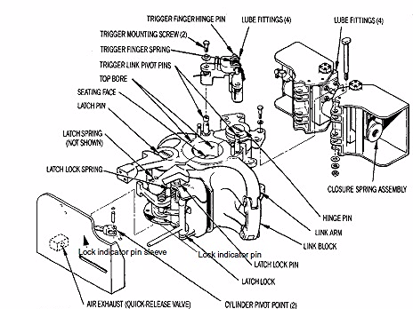 Air Operated Elevator Drawing